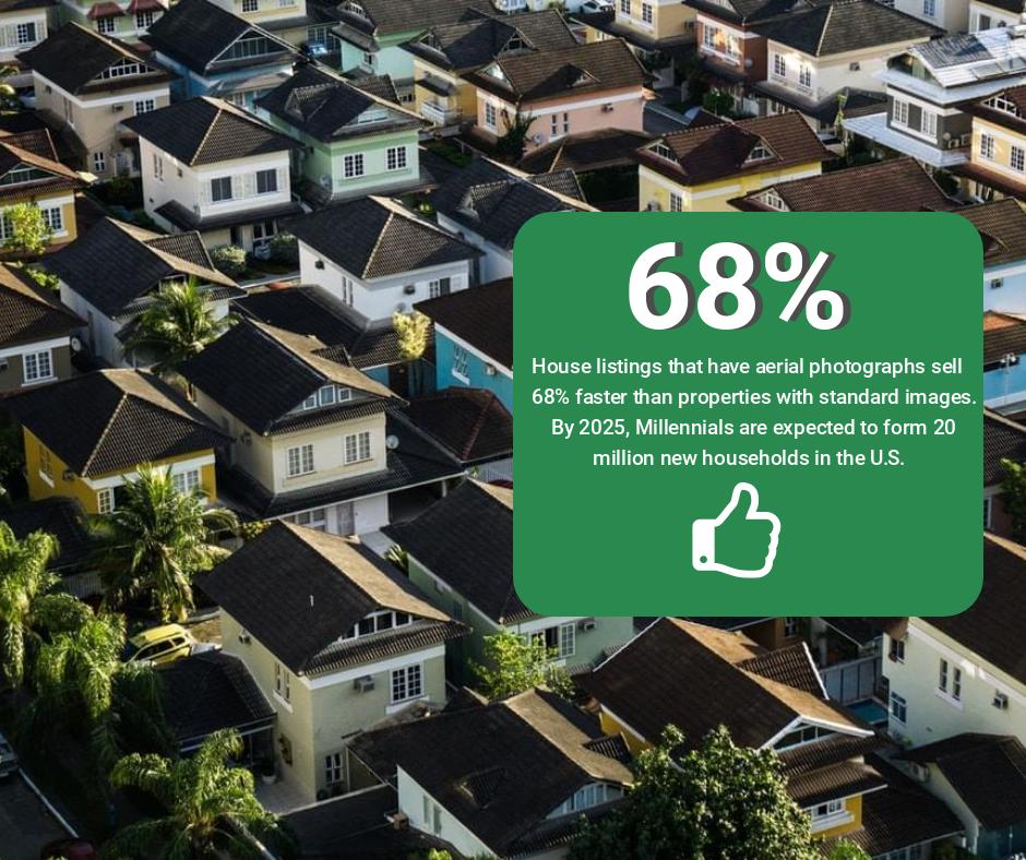 Home Buying Statistics